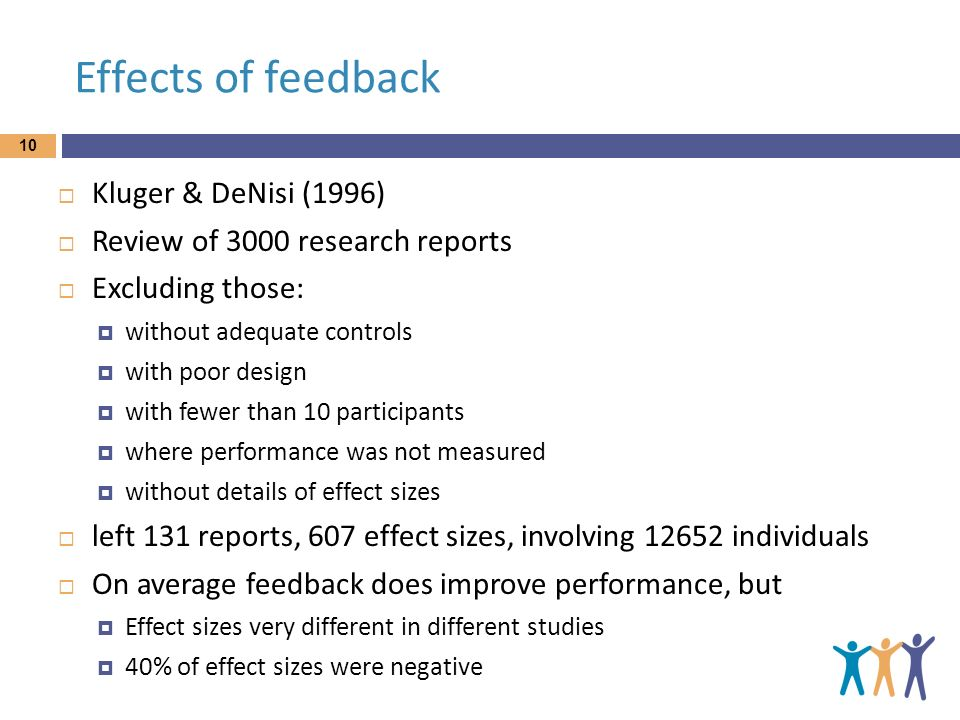 Effects of feedback Kluger & DeNisi (1996)