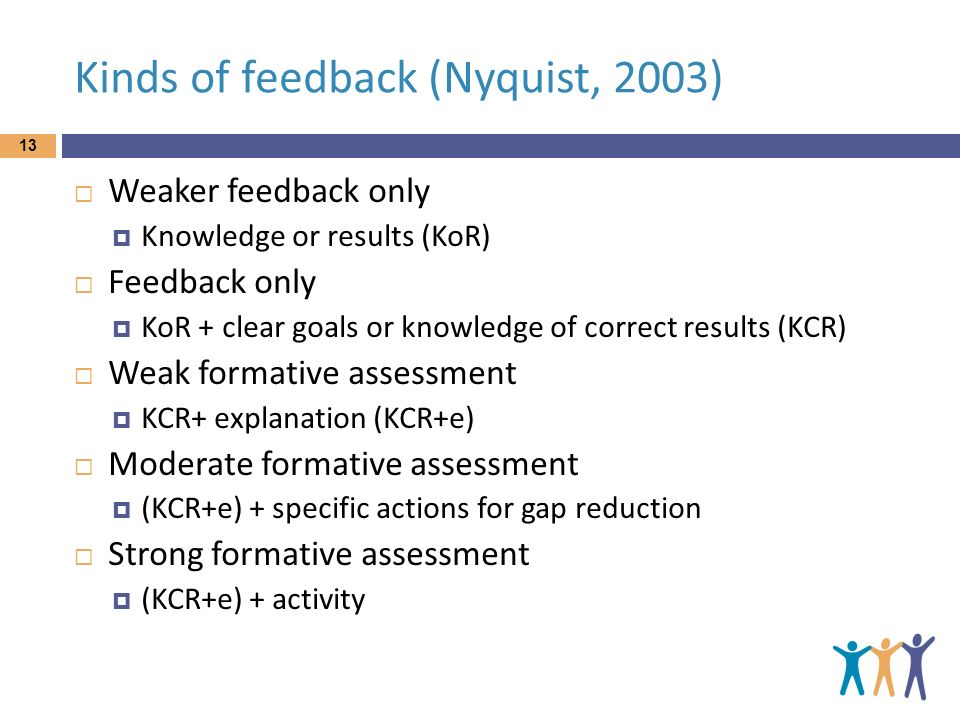 Kinds of feedback (Nyquist, 2003)