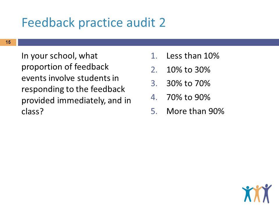 Feedback practice audit 2
