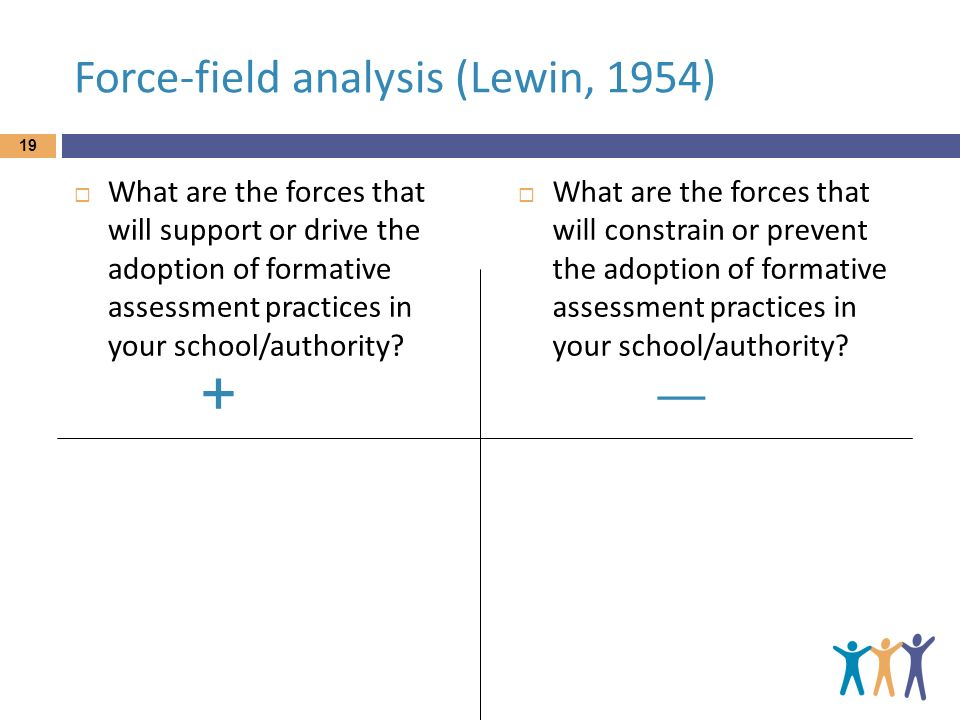 Force-field analysis (Lewin, 1954)