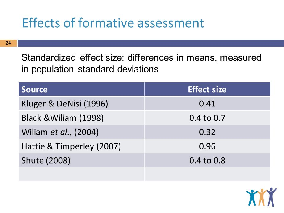 Effects of formative assessment