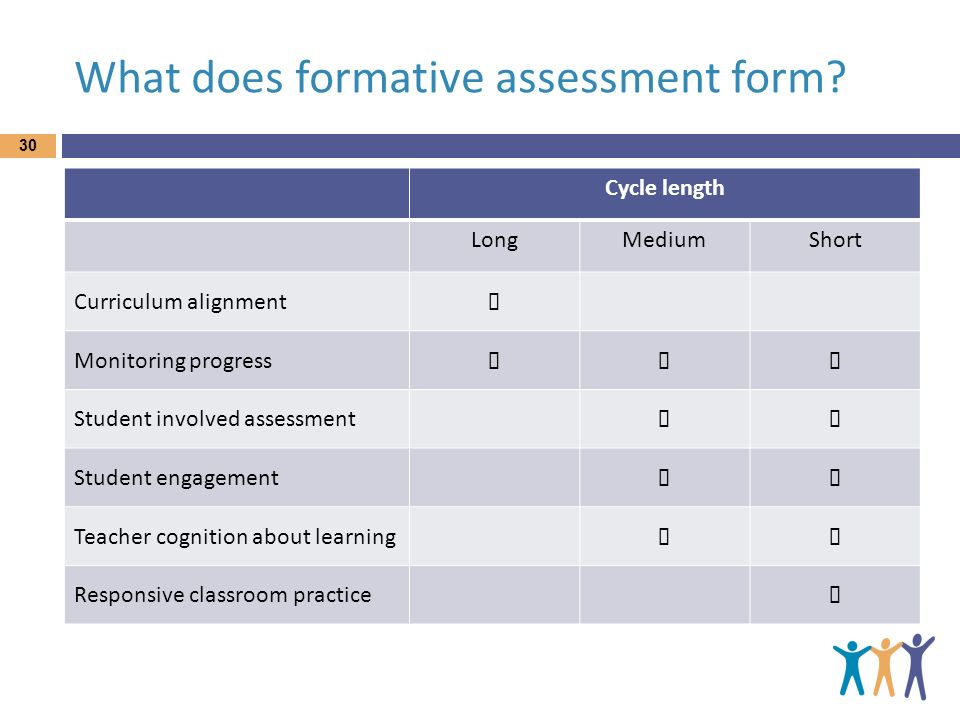 What does formative assessment form
