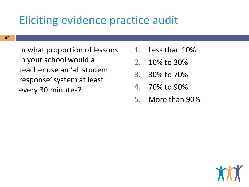 Eliciting evidence practice audit