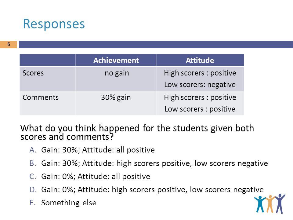 High scorers : positive