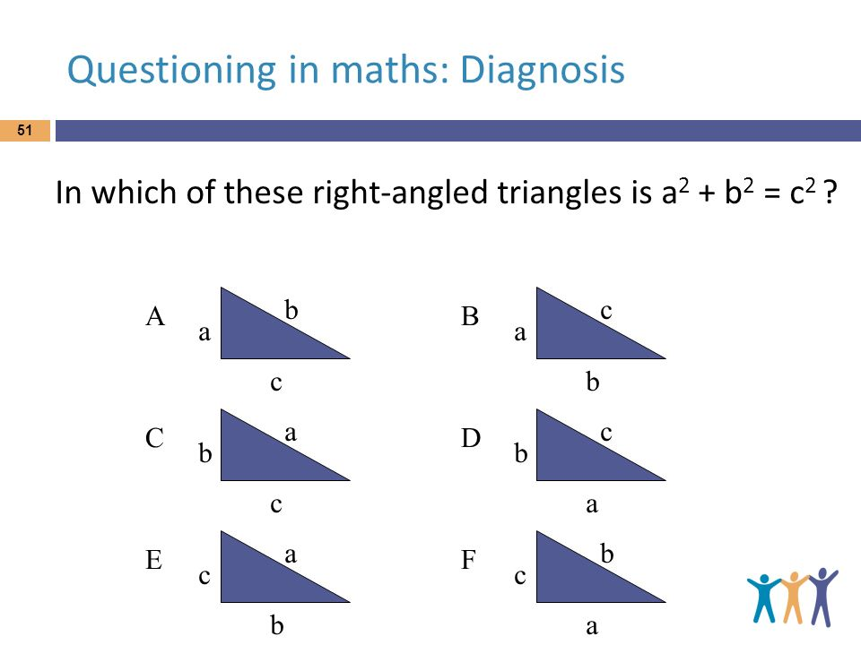 Questioning in maths: Diagnosis