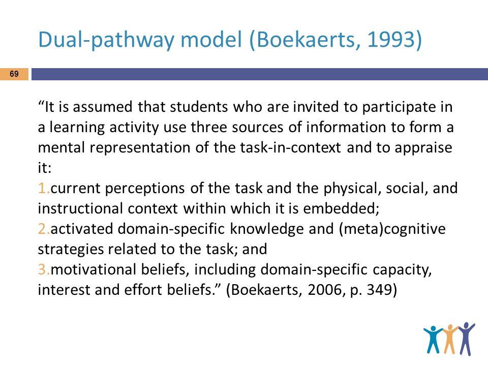 Dual-pathway model (Boekaerts, 1993)