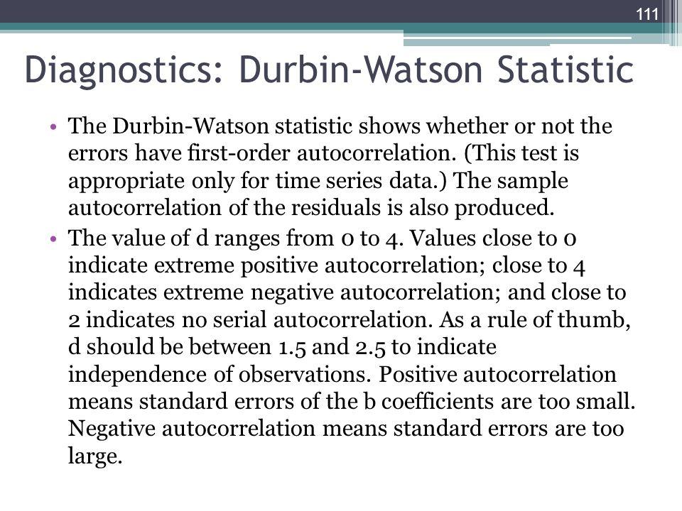 Diagnostics: Durbin-Watson Statistic