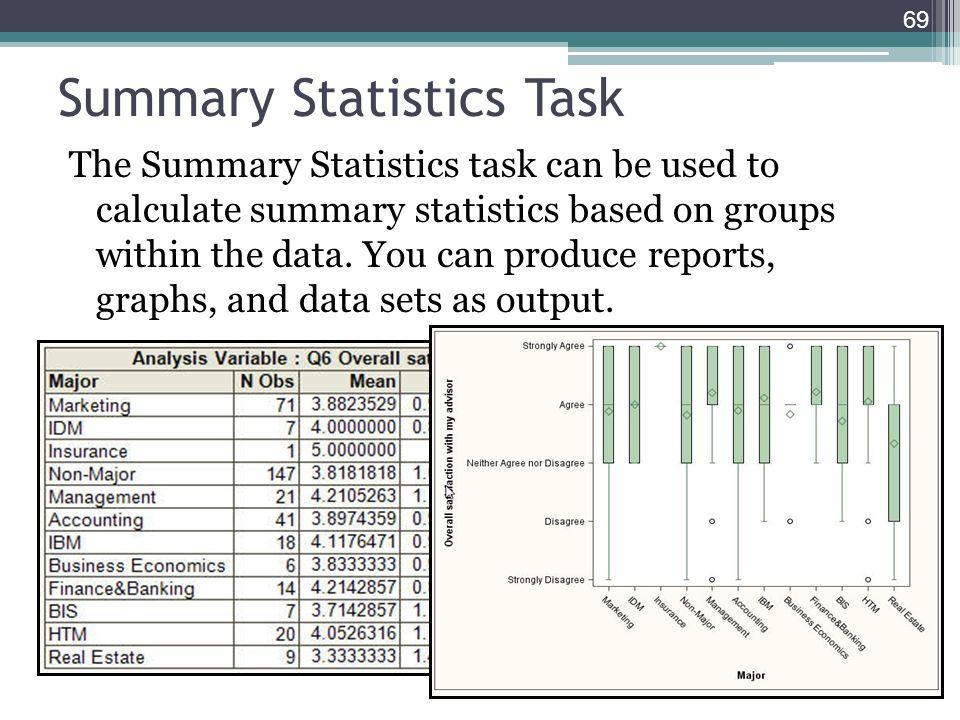 Summary Statistics Task
