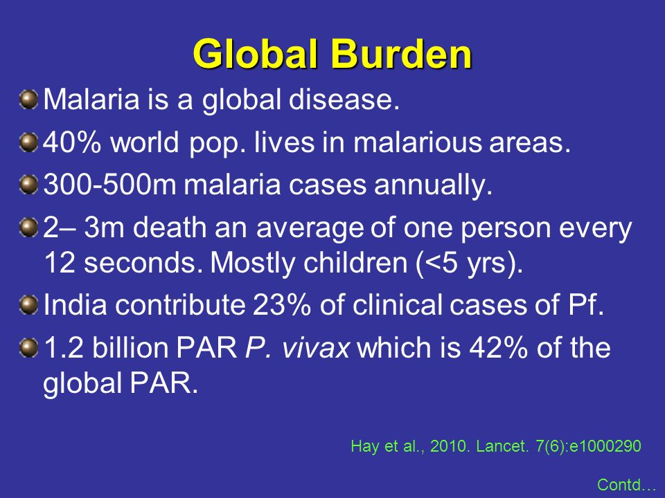 Global Burden Malaria is a global disease.