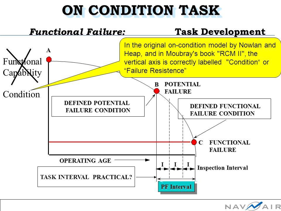 Unit III Module 3 - On Condition Task