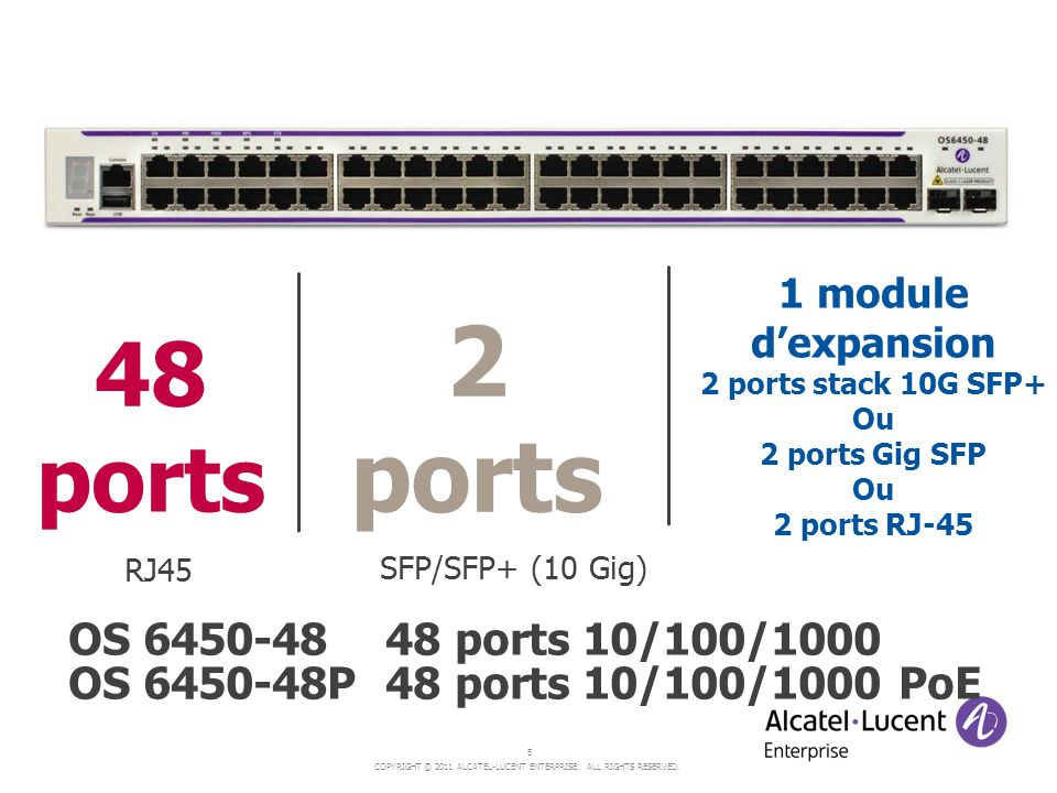 2 ports 48 ports OS 6450-48 48 ports 10/100/1000