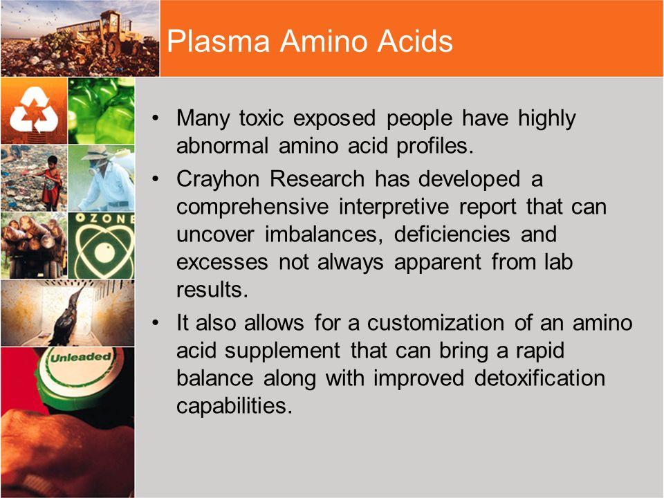 Plasma Amino AcidsMany toxic exposed people have highly abnormal amino acid profiles.