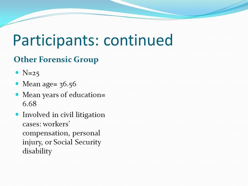 Participants: continued