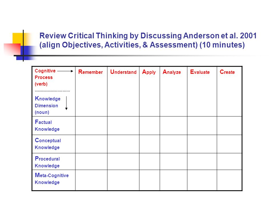 Review Critical Thinking by Discussing Anderson et al