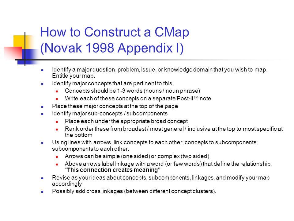 How to Construct a CMap (Novak 1998 Appendix I)