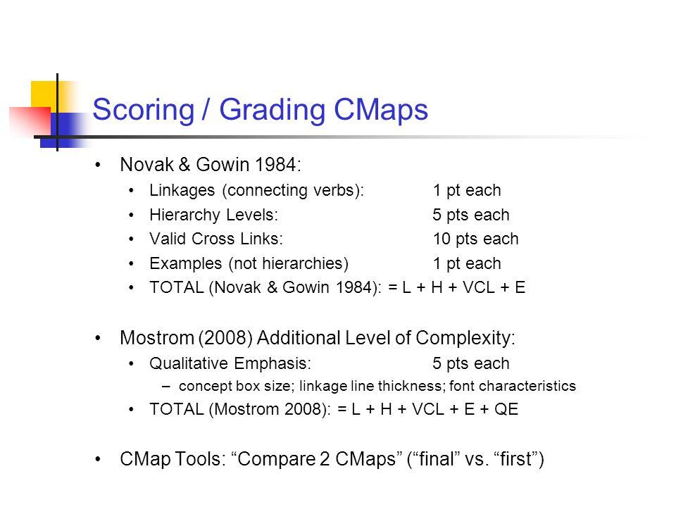 Scoring / Grading CMaps