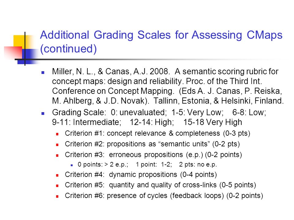 Additional Grading Scales for Assessing CMaps (continued)