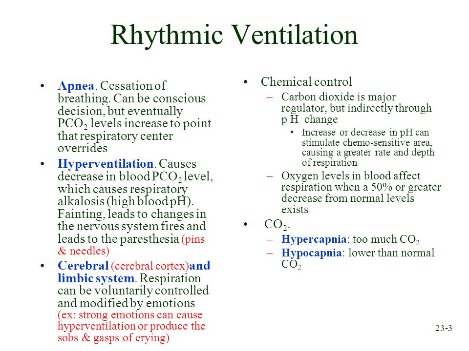 Rhythmic Ventilation Chemical control