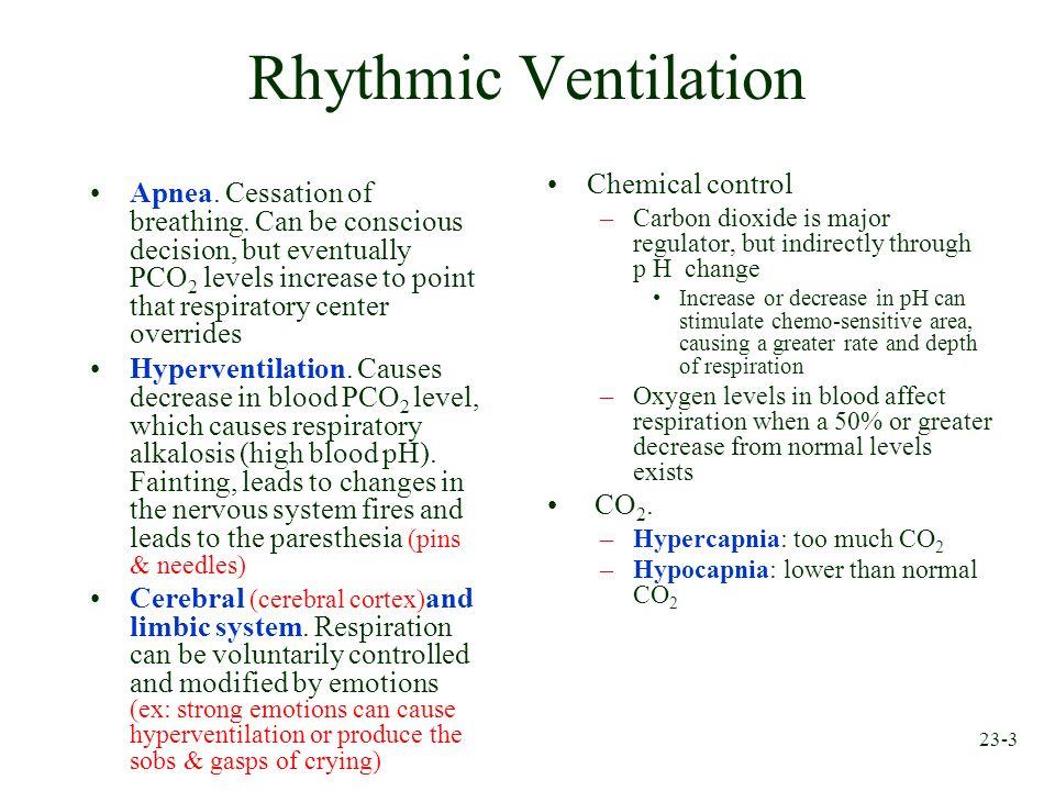 Rhythmic Ventilation Chemical control