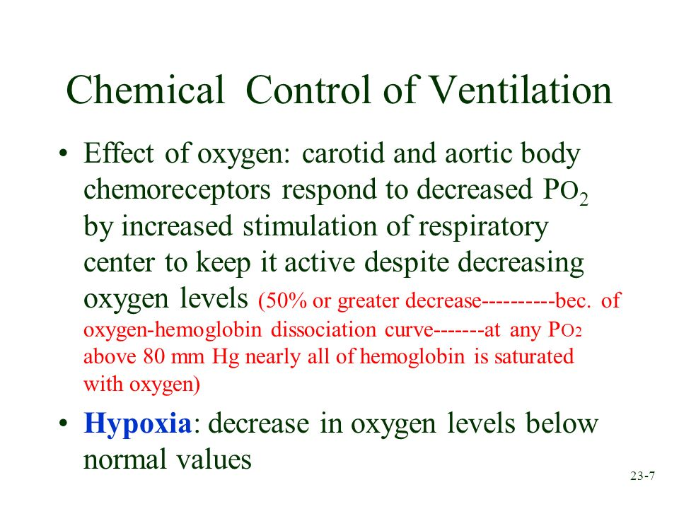 Chemical Control of Ventilation