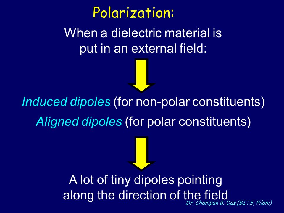 Polarization: When a dielectric material is put in an external field: