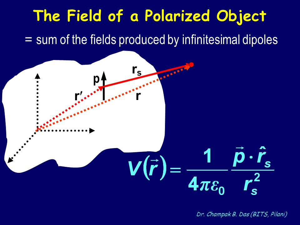 The Field of a Polarized Object