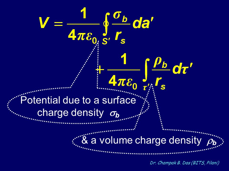 Potential due to a surface charge density b