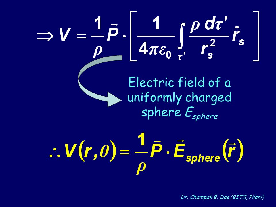 Electric field of a uniformly charged sphere Esphere