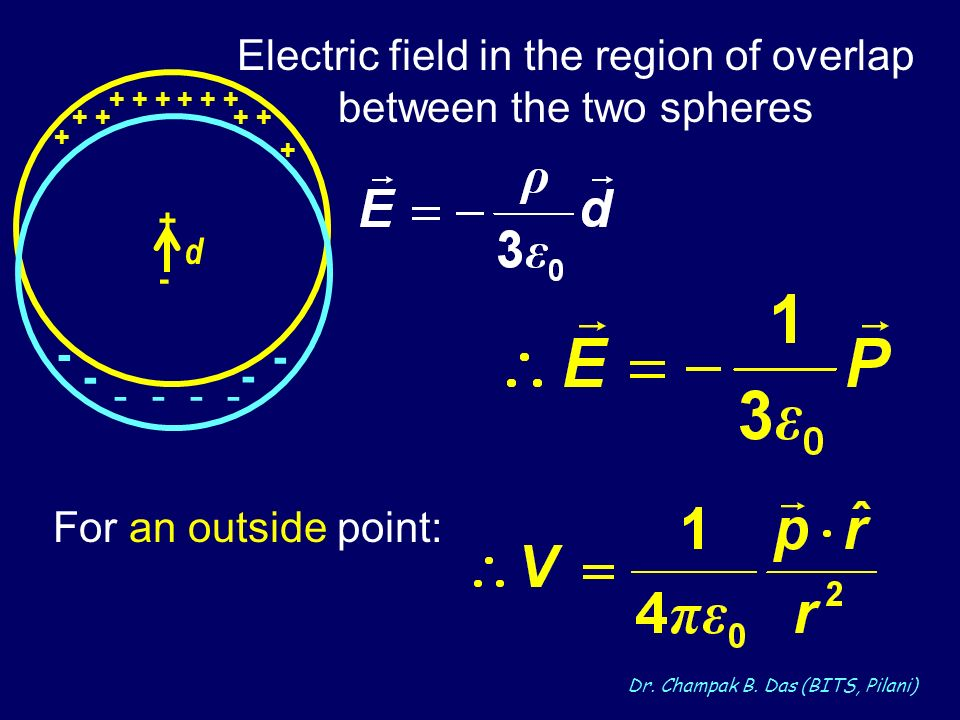 Electric field in the region of overlap between the two spheres