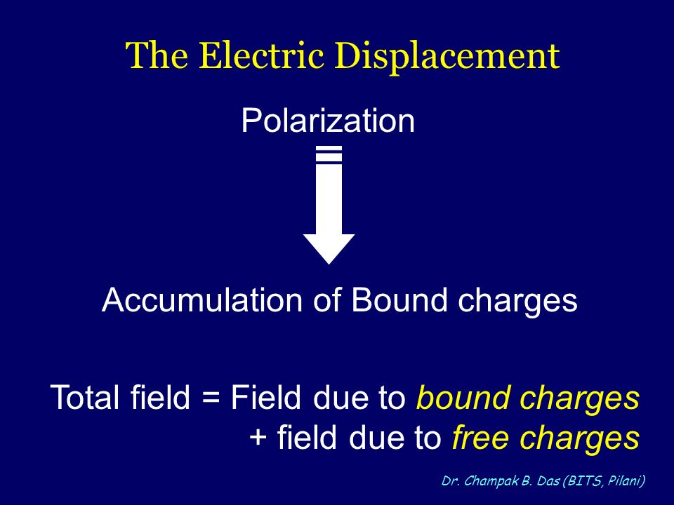 The Electric Displacement