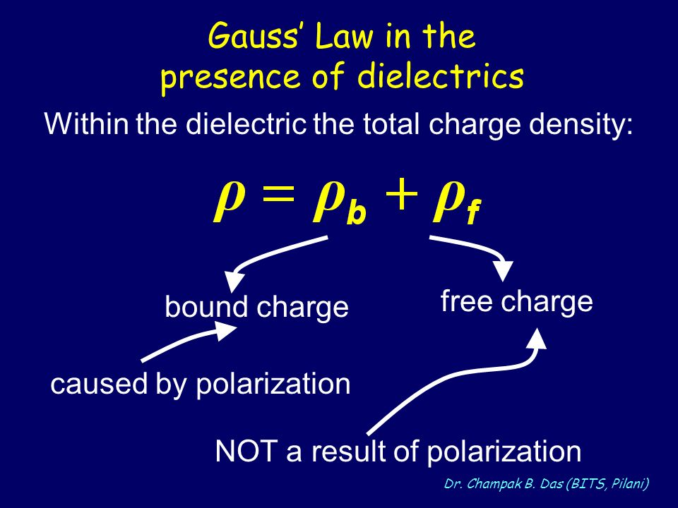 Gauss' Law in the presence of dielectrics