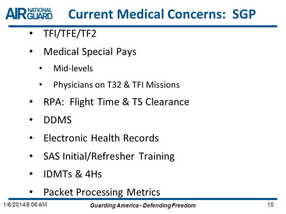 Current Medical Concerns: SGP