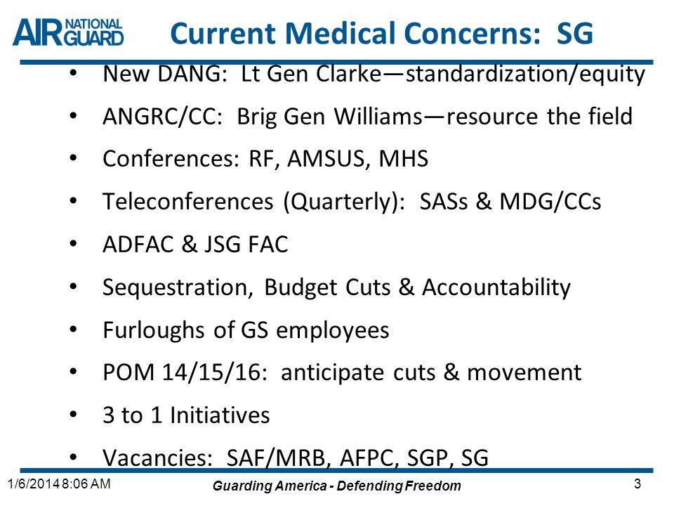 Current Medical Concerns: SG