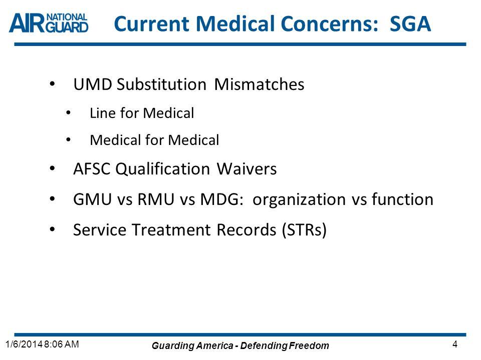 Current Medical Concerns: SGA