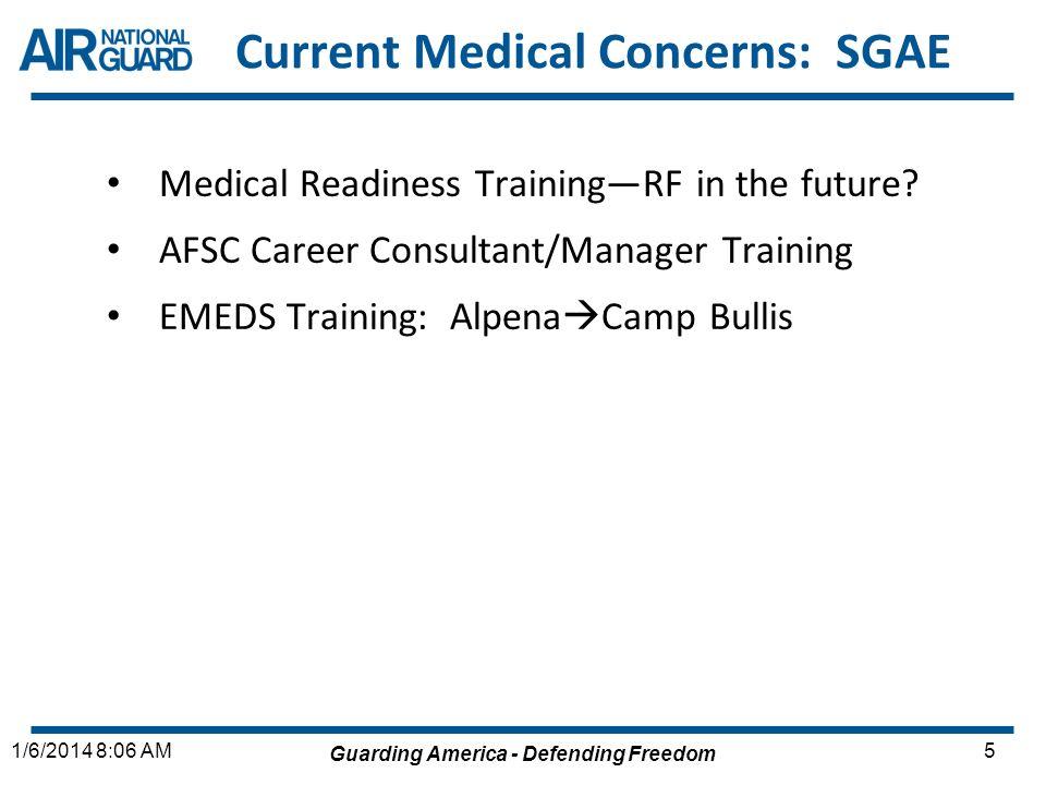 Current Medical Concerns: SGAE