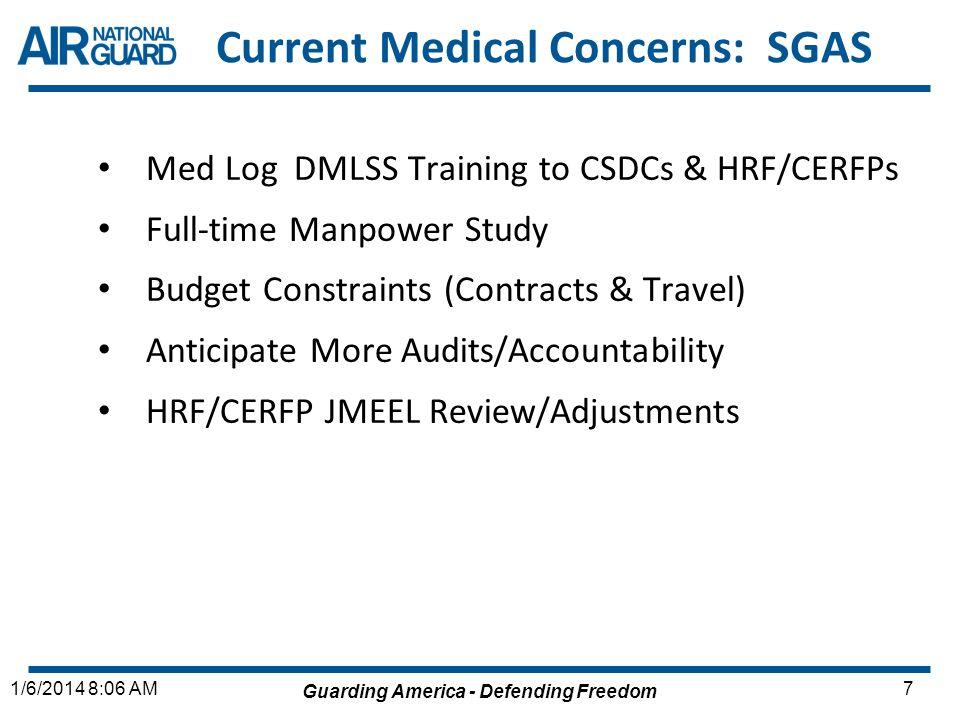 Current Medical Concerns: SGAS