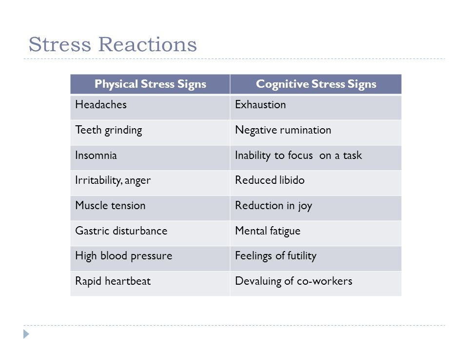 Cognitive Stress Signs