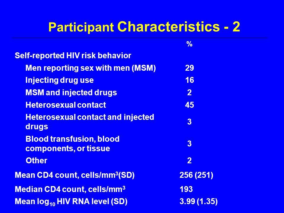 Participant Characteristics - 2