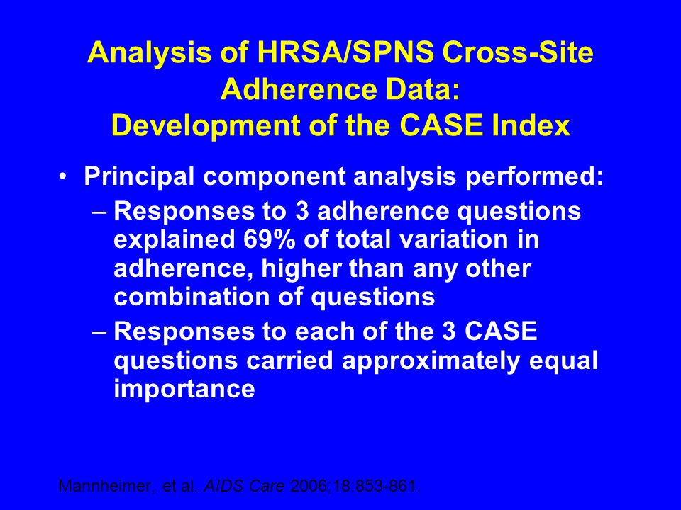 Analysis of HRSA/SPNS Cross-Site Adherence Data: Development of the CASE Index
