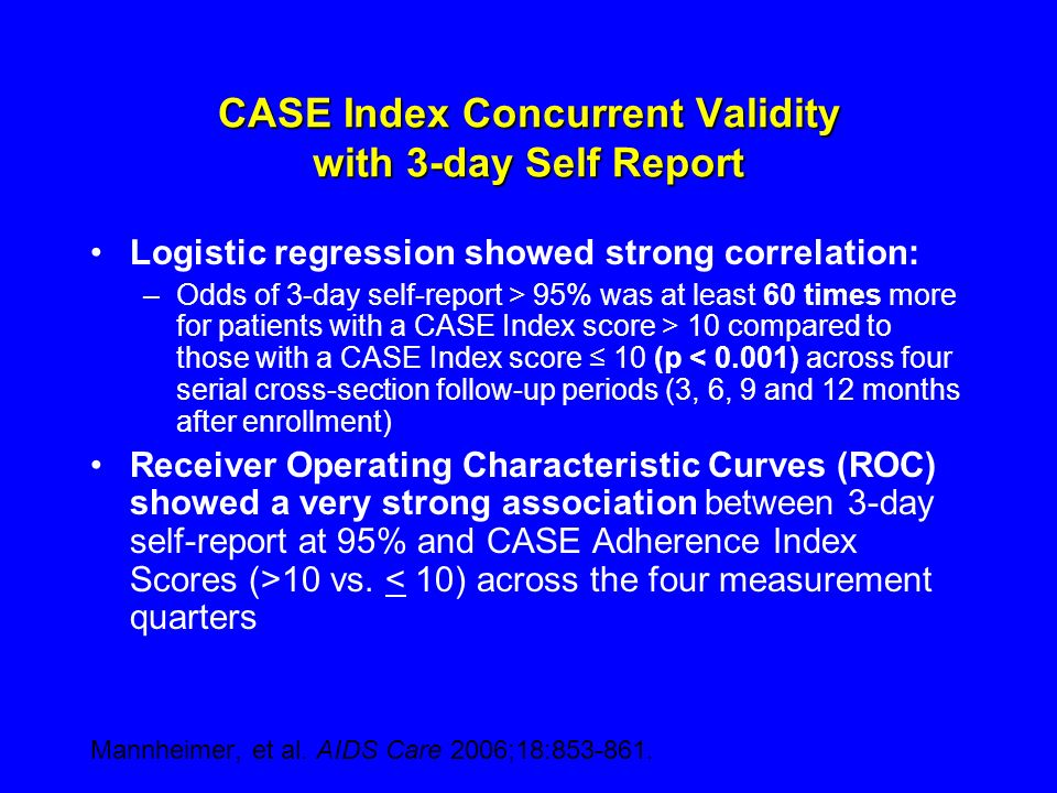 CASE Index Concurrent Validity with 3-day Self Report