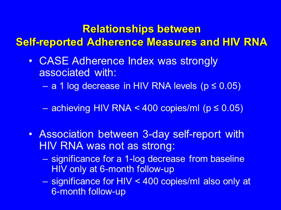 Relationships between Self-reported Adherence Measures and HIV RNA