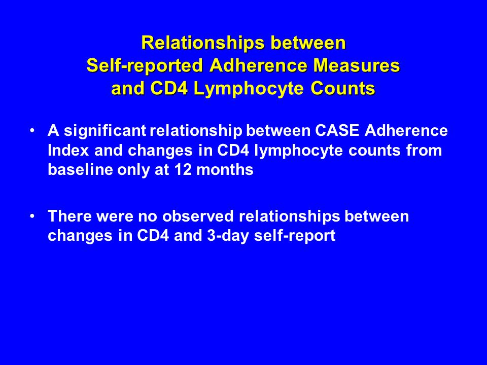 Relationships between Self-reported Adherence Measures and CD4 Lymphocyte Counts