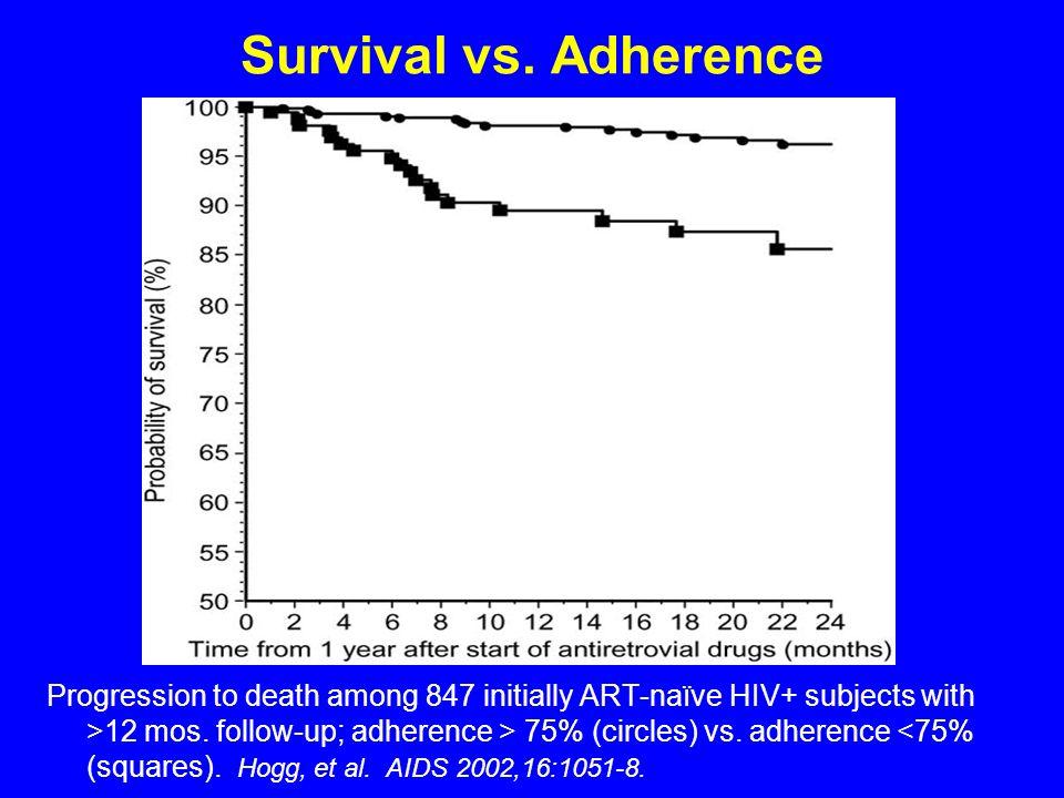 Survival vs. Adherence