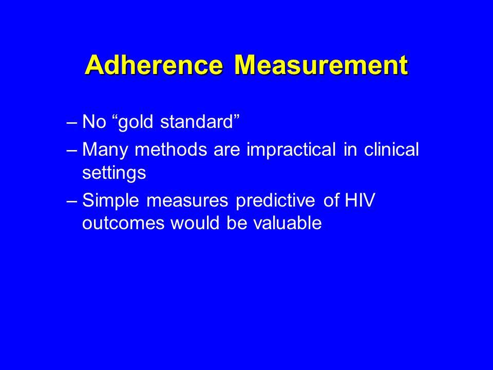 Adherence Measurement