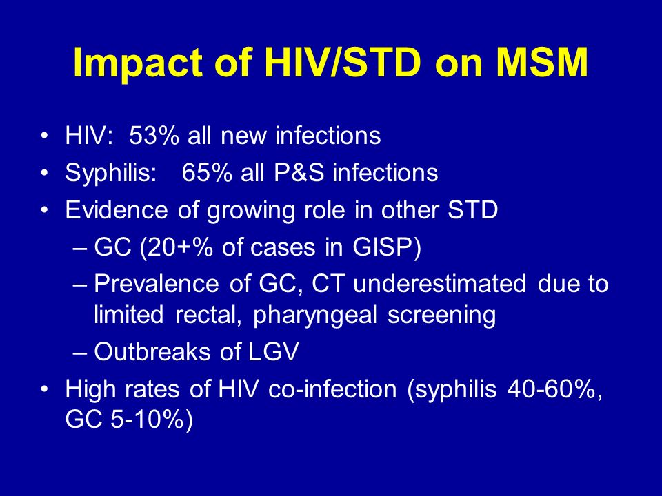 Impact of HIV/STD on MSM