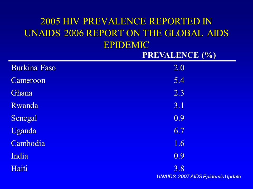 2005 HIV PREVALENCE REPORTED IN UNAIDS 2006 REPORT ON THE GLOBAL AIDS EPIDEMIC