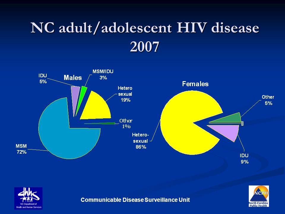 NC adult/adolescent HIV disease 2007