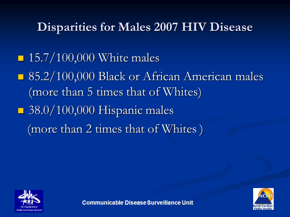 Disparities for Males 2007 HIV Disease