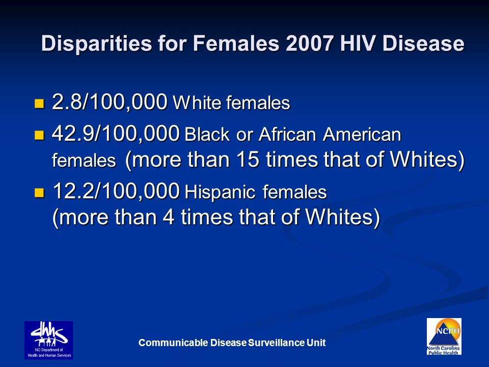 Disparities for Females 2007 HIV Disease