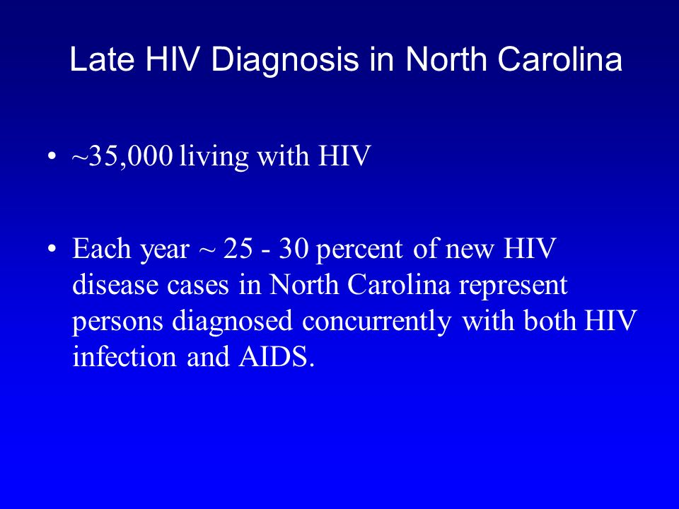 Late HIV Diagnosis in North Carolina